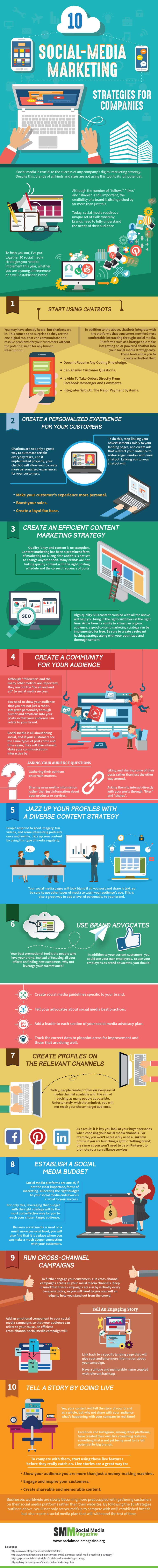10 Social Media Marketing Strategies for Companies - #infographic