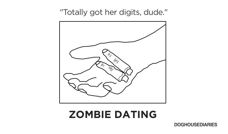 Que significa longeva yahoo dating