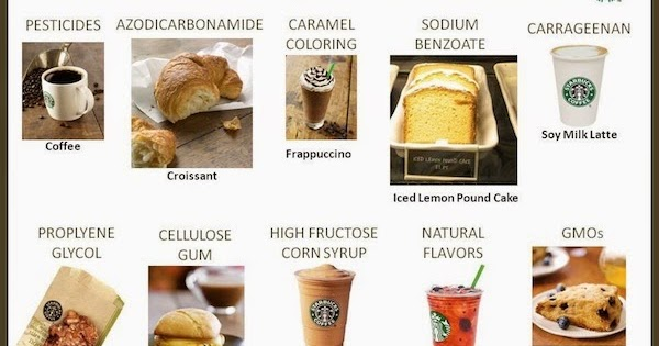 Types Cake Preservatives