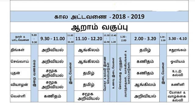 6,7,8th Standard - New Class Time Table :