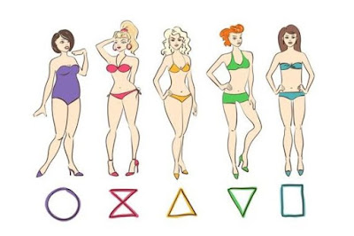 How To Clarify Any Doubt About Your Body Shape