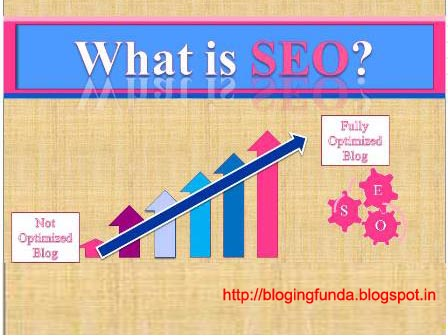 What is Search Engine Optimization - A post by BloggingFunda
