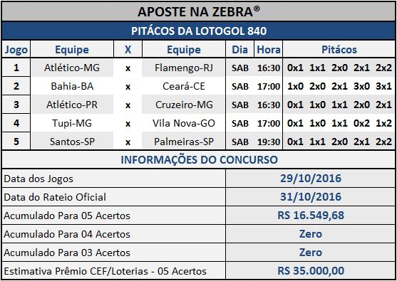 LOTOGOL 840 - PALPITES / PITÁCOS DA ZEBRA