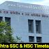 Maharashtra SSC & HSC Timetable 2019  | 10th & 12th timetable for 2019