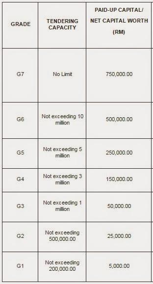 E-PORTFOLIO: CONSTRUCTION QUANTITY SURVEYING (MGT 60603)