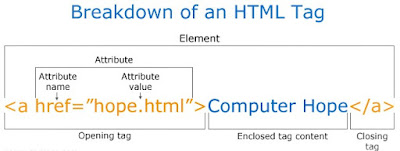 HTML & CSS design and build websites free computer tutorial in Computer Gyan