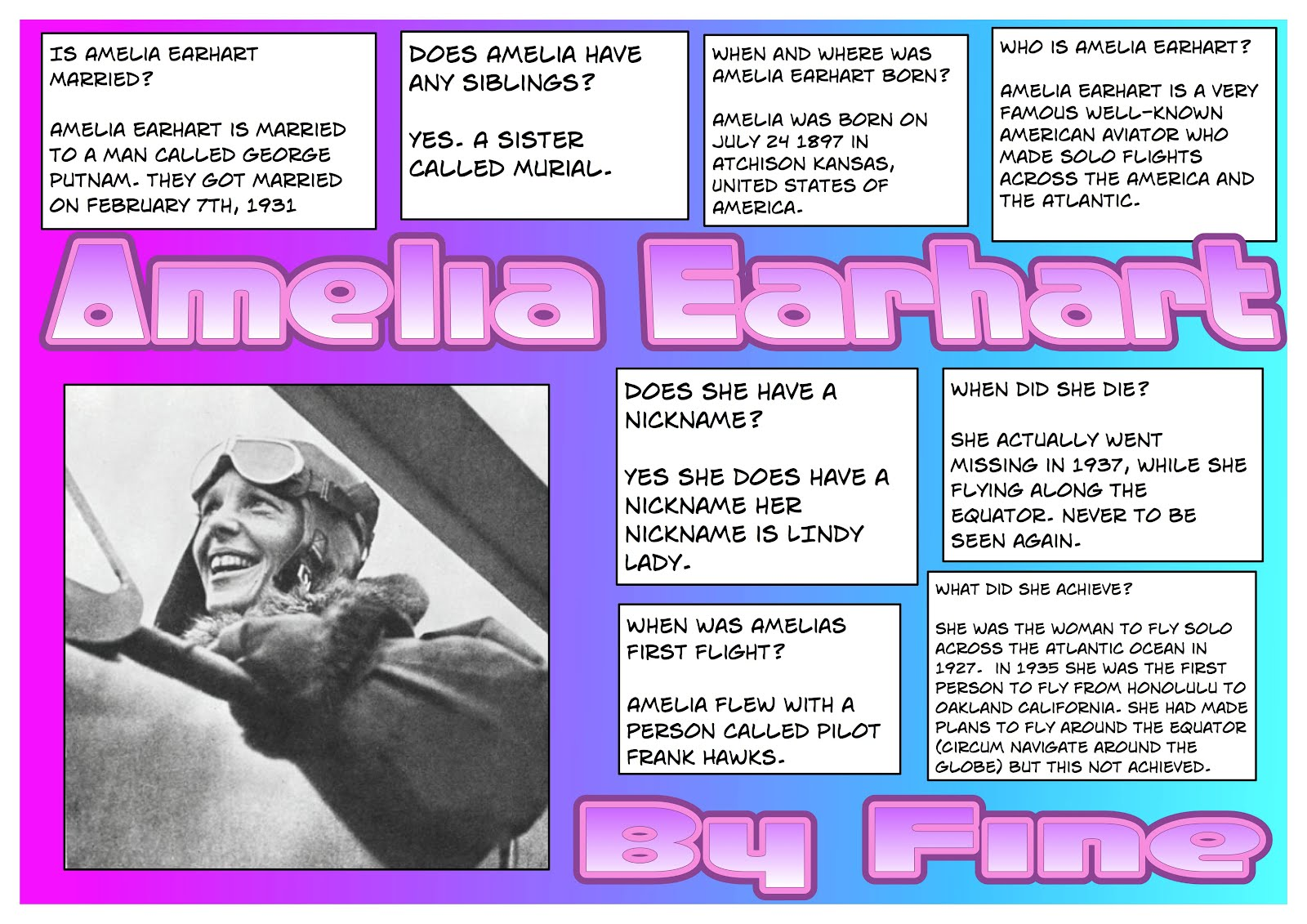 Creative Voice My Amelia Earhart Poster