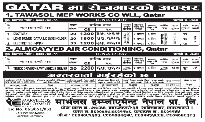Jobs in Qatar for Nepali, Salary Rs 65,567