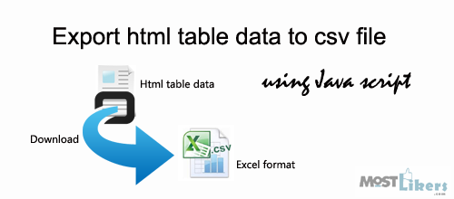 export html data to csv