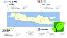 Bank yang ditunjuk untuk pembuatan KARTU TANI