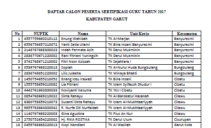 Daftar Calon Sertifikasi Guru 2017 Kabupaten Garut