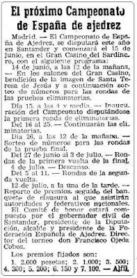 Recorte Mundo Deportivo sobre el Campeonato de España de Ajedrez de 1946