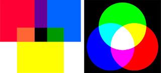 Để lựa chọn màu sắc sao cho đèn led quảng cáo thực sự nổi bật