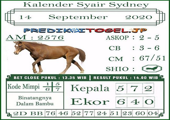 Kode syair Sydney Senin 14 September 2020 212