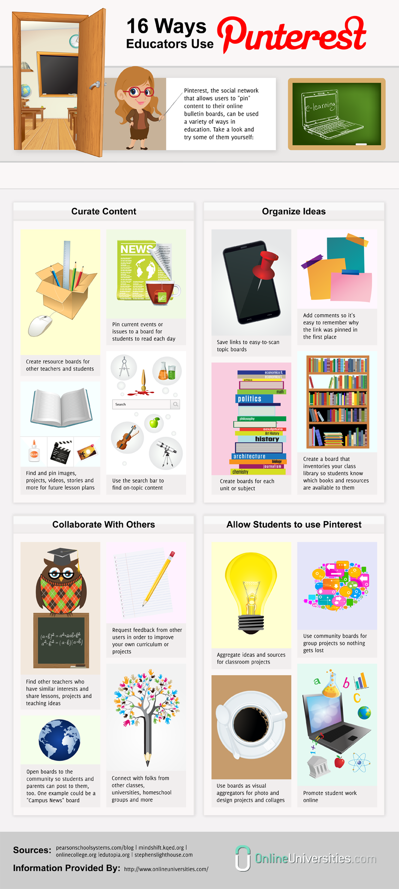 Uses of Pinterest in Education [INFOGRAPHIC]