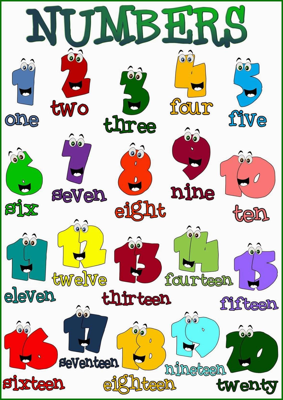 Miteachertieneunblog Numbers To 20 Poster