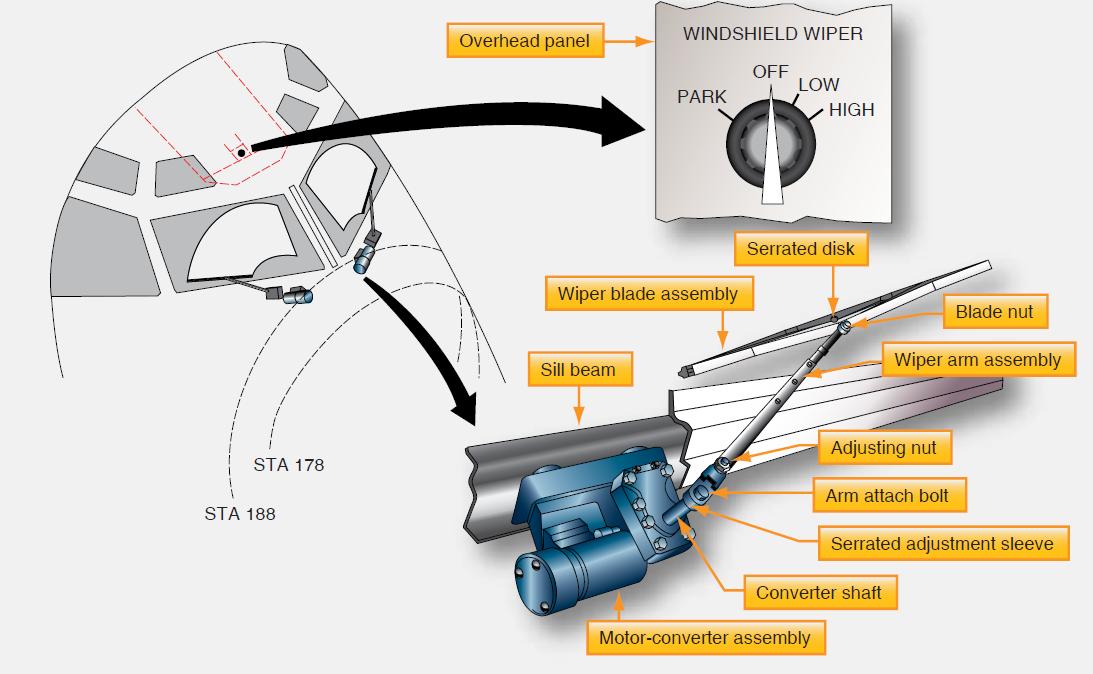 Windshield Wiper Motor New Car Update 2020
