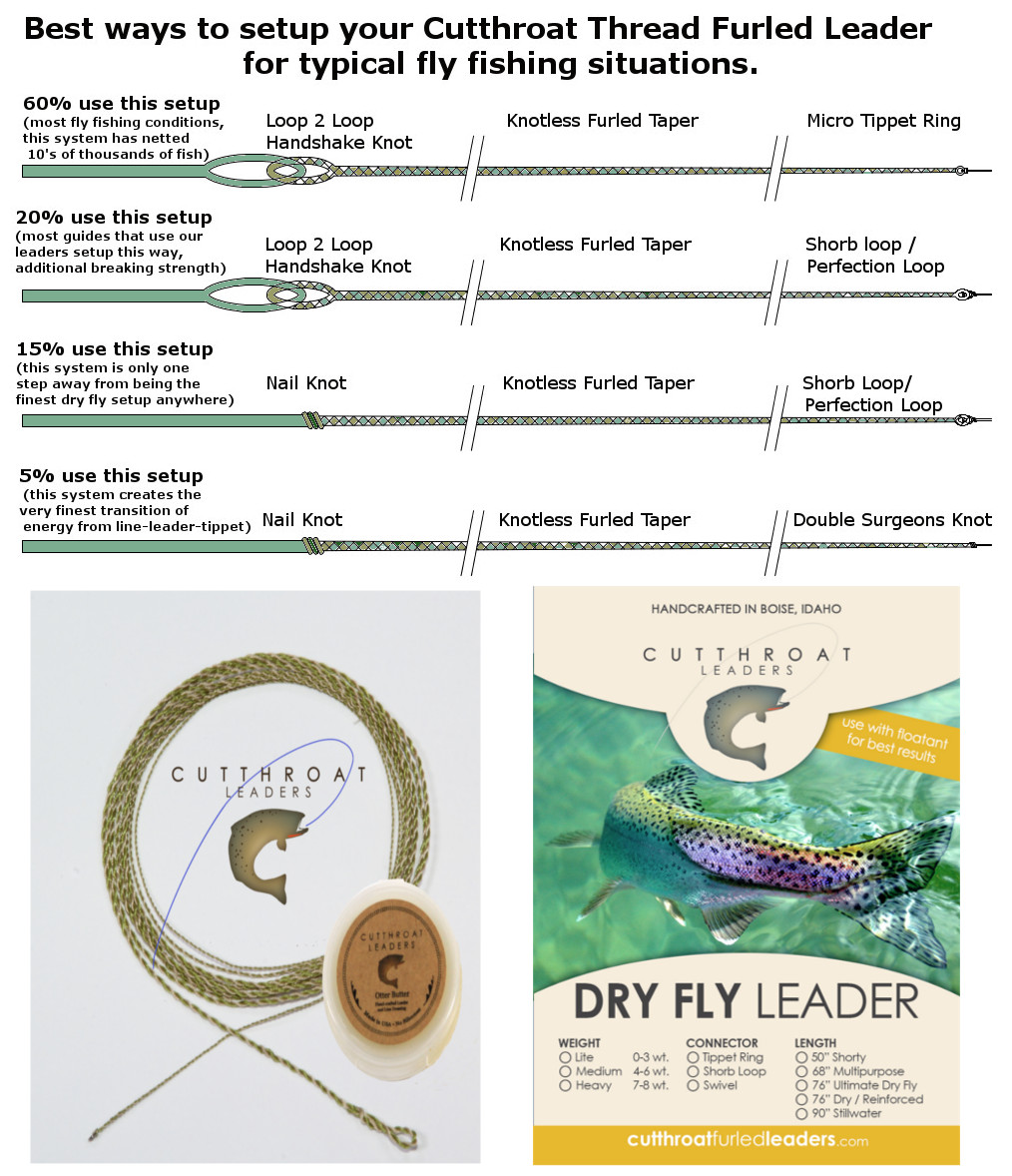 Cutthroat furled leaders best dry fly leader setup for Fishing line leader
