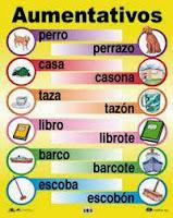 http://centros.edu.xunta.es/ceipcampolongo/intraweb/Recunchos/3/Recursos_didacticos_Anaya_3/datos/02_Lengua/datos/rdi/U11/01.htm