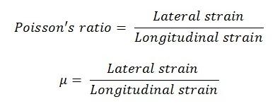 Formula of poisson's ratio
