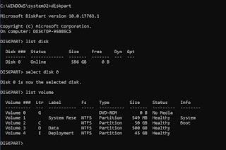 Cách sử dụng công cụ DISKPART quản lý ổ đĩa trong Windows 10