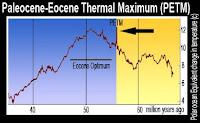 Resultado de imagen para maximo termico