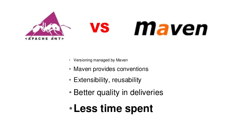 What is difference between Maven, ANT, Jenkins and Hudson?