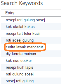 cerita lawak mencarut, wordless wednesday, search keyword