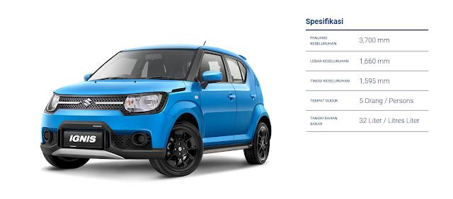 Inilah Alasannya Kenapa Pilih Mobil Suzuki Ignis 5