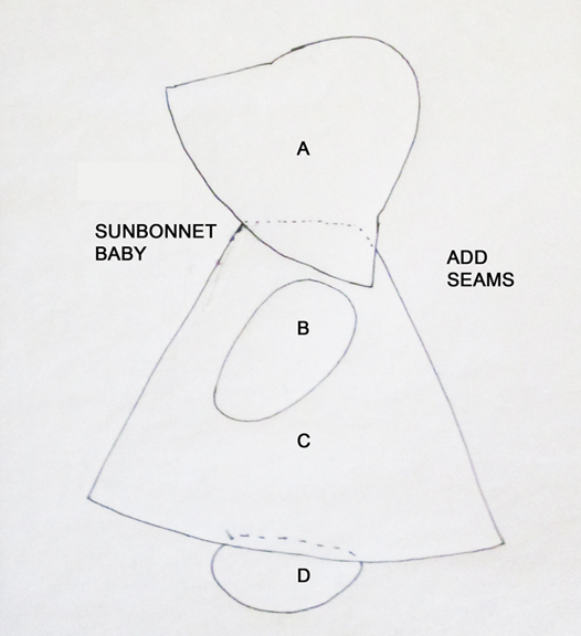 Grandmothers Choice: Votes For Women: 36. Sunbonnet Baby