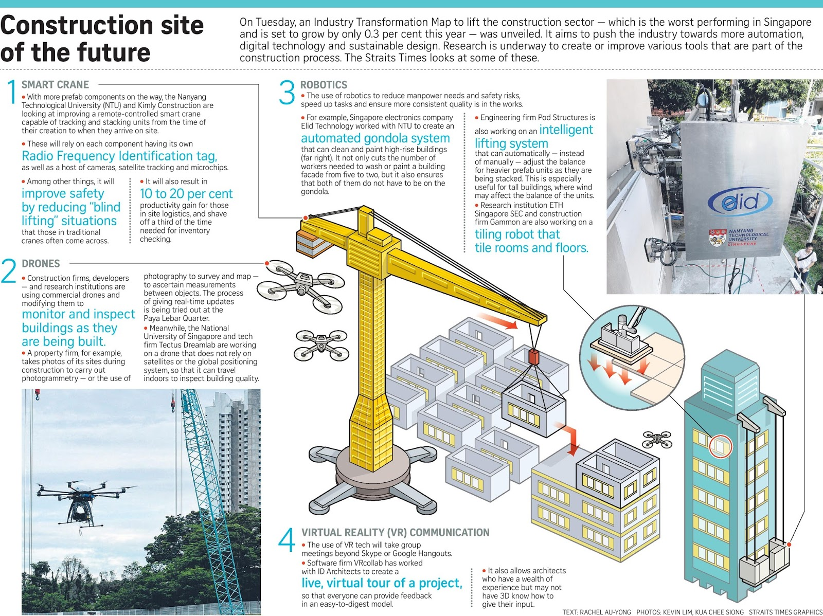 Automation Technology: If Only Singaporeans Stopped To Think: Construction Sector