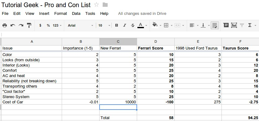 How to make an effective pro and con list (using a spreadsheet