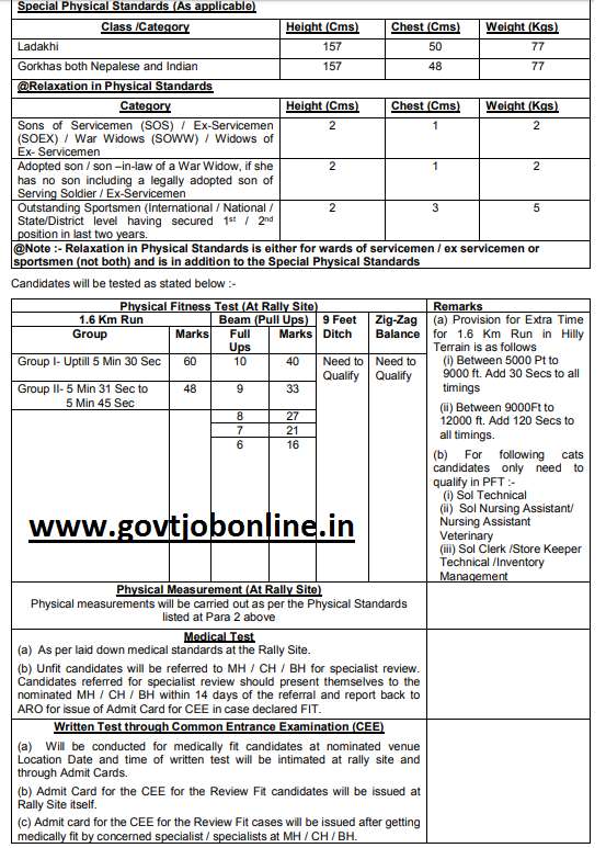 ASSAM Recruitment Rally Mariani Army Soldier (Clerk, GD