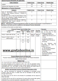 ASSAM Recruitment Rally Mariani Army Soldier (Clerk, GD, Technical/Tradesman) Govt Jobs Notification 2018