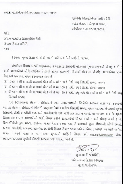 HTAT new recruitment  sought for Information : Kutch District