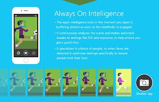 أفضل التطبيقات التي تستخدم الذكاء الأصطناعي في تعديل الصور جربها الان
