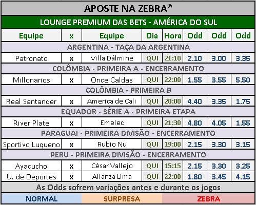 LOTECA 711 - GRADE BETS AMÉRICA DO SUL 02