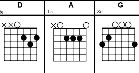 Bad Moon Rising CHORDS easy Lesson (CCR)   Easy Songs to Play!