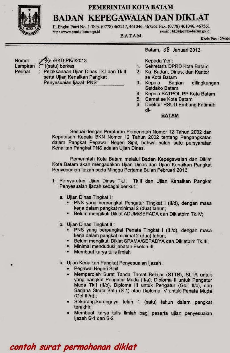 Contoh Surat Pengunduran Diri Pegawai Honorer Contoh Ria