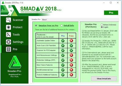 Screenshot Smadav Pro 2018 Rev. 11.8.2 Full Version