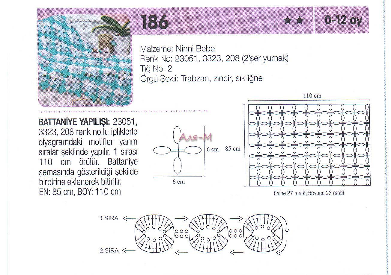 Perfecto Crochet Un Patrón Manta Ideas - Manta de Tejer Patrón de ...
