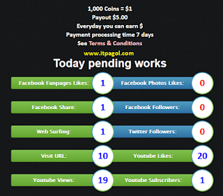 Today pending works