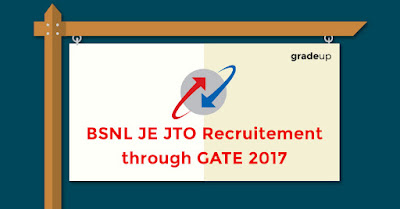 BSNL Recruitment 2016.
