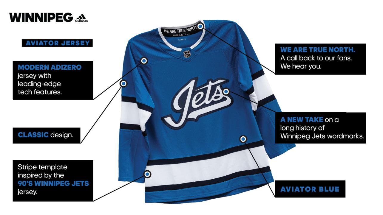 new arrivals 44d9c ca59a Hockey Blog In Canada: No. Just No.
