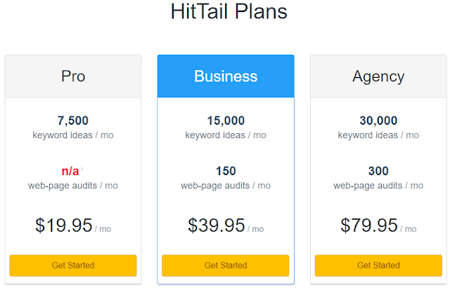 Pricing HitTail SEO Tools