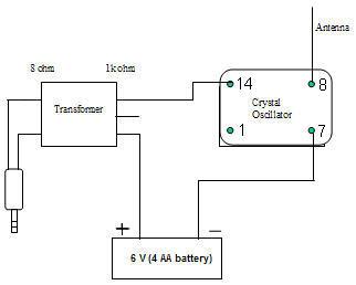 simple am radio schematic diagram 2001 grand am radio wiring diagram delhi aeromodeling club: make low-power am radio transmitter
