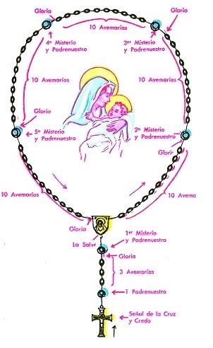 manualidades mágicas, rosarios como hacerlos