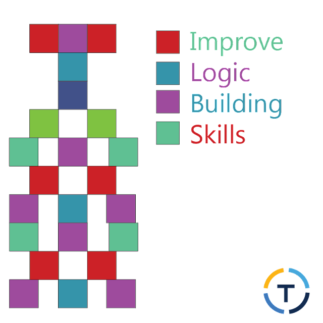 How to improve logic building skills in programming?