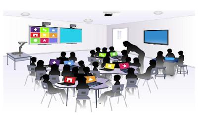 7 Jenis Strategi Pembelajaran: Pengertian, Macam, Fungsi & Tujuan Strategi Pembelajaran