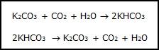 Proses pelepasan karbon dioksida dari gas alam dengan bantuan katalis.